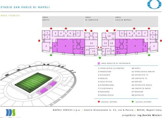Stadio San Paolo, ecco il nuovo stadio