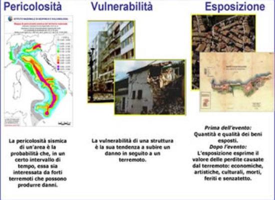 Sisma, Ecco le aree di emergenza